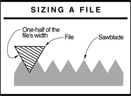 Triangular Files